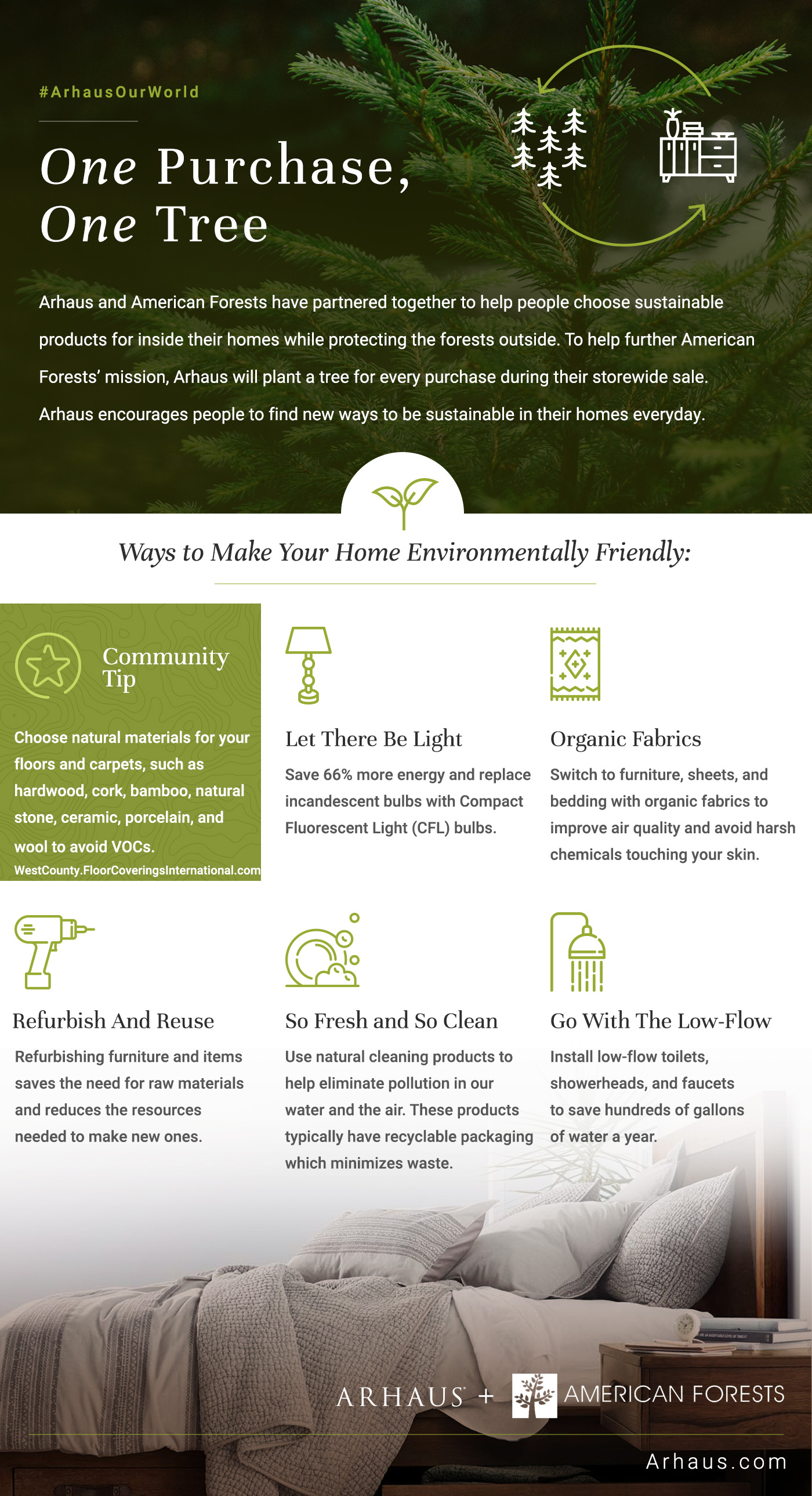 Eco friendly tips infographic from West County
